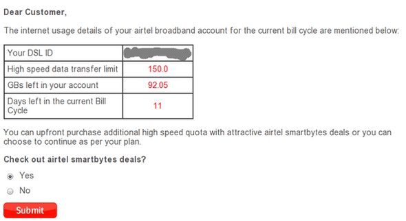 Airtel Check Data Usage